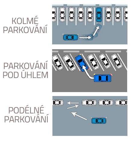 Jak správně parkovat. Kolmé parkování. Parkování pod úhlem. Podélné parkování.